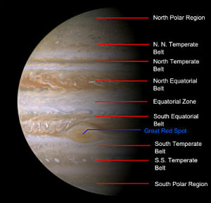 Annotated picture of Jupiter taken by the Cassini spacecraft (Credit NASA/JPL for original picture) on December 29, 2000